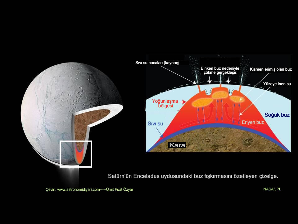Enceladus_model