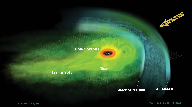 Saturn_plazma
