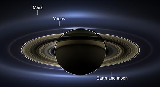 Saturn_dunya