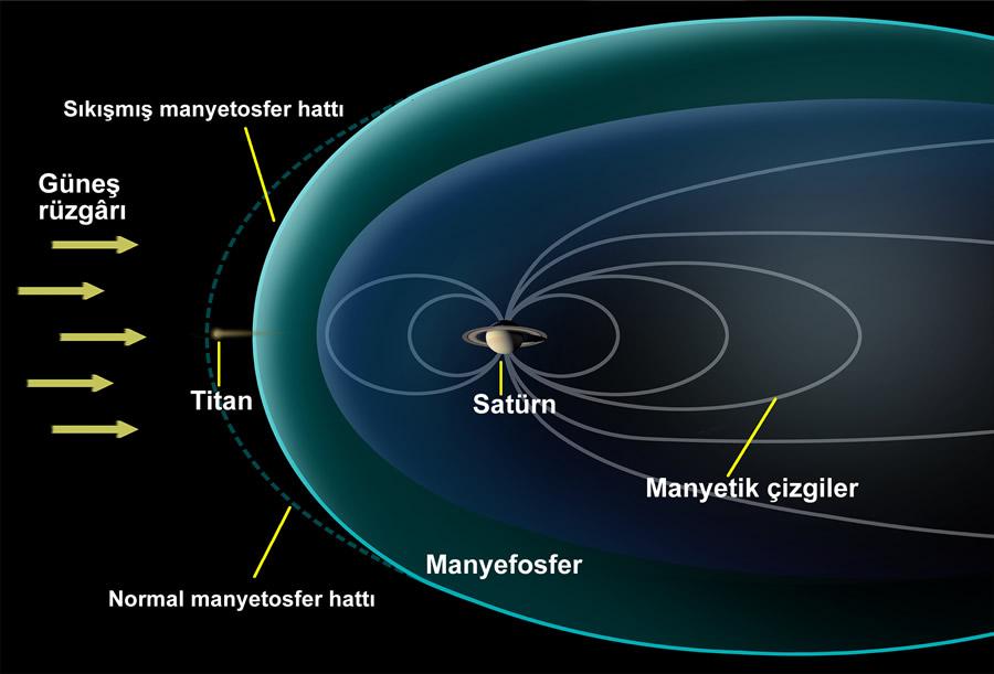 Sat-Titan-gunruz