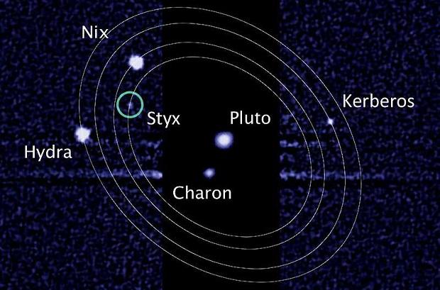 Plutonun-uydulari