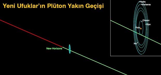 pluton-yakingecis