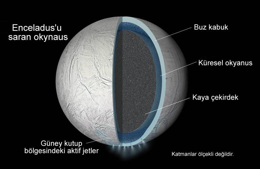 enceladus_katman
